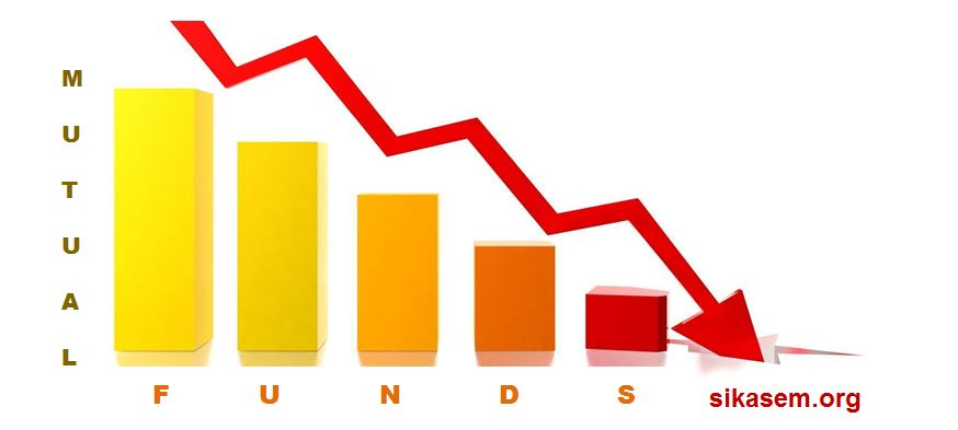 mutual funds decline